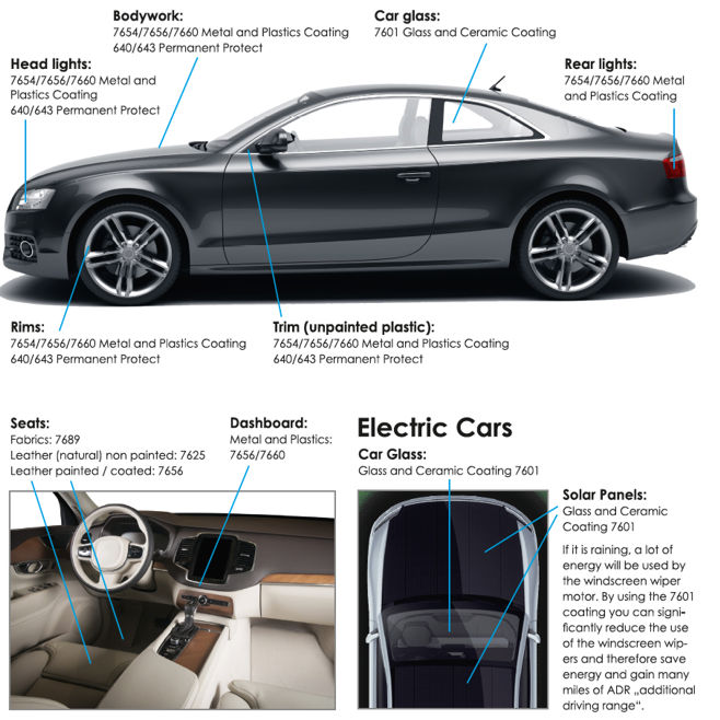 CCM Product Overview Liquid Glass Car Coatings